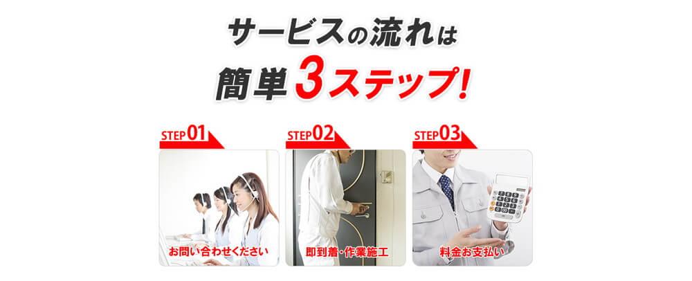 簡単3ステップ お問い合わせ 現場到着 作業施工 料金お支払い